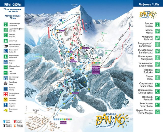 Банско (Болгария) схема трасс