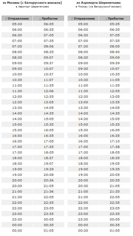 Расписание поездов в Шереметьево из Москвы